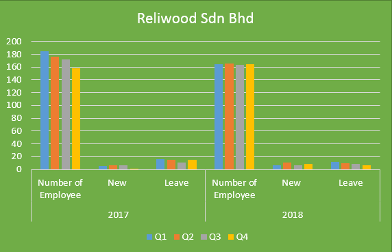 2019-04 Reliwood staff